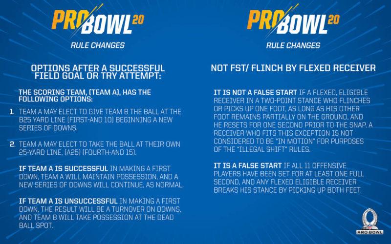 Pro bowl 2020 rules