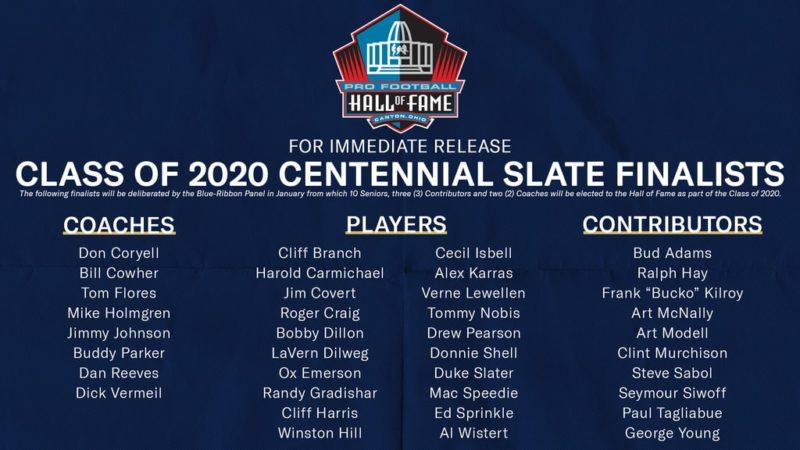 finalisti contributor hall of fame 2020