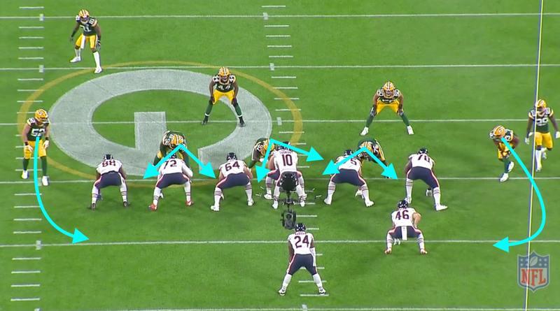 difesa 4-3 A