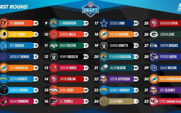 NFL Draft 2020 – Il riassunto del primo giro