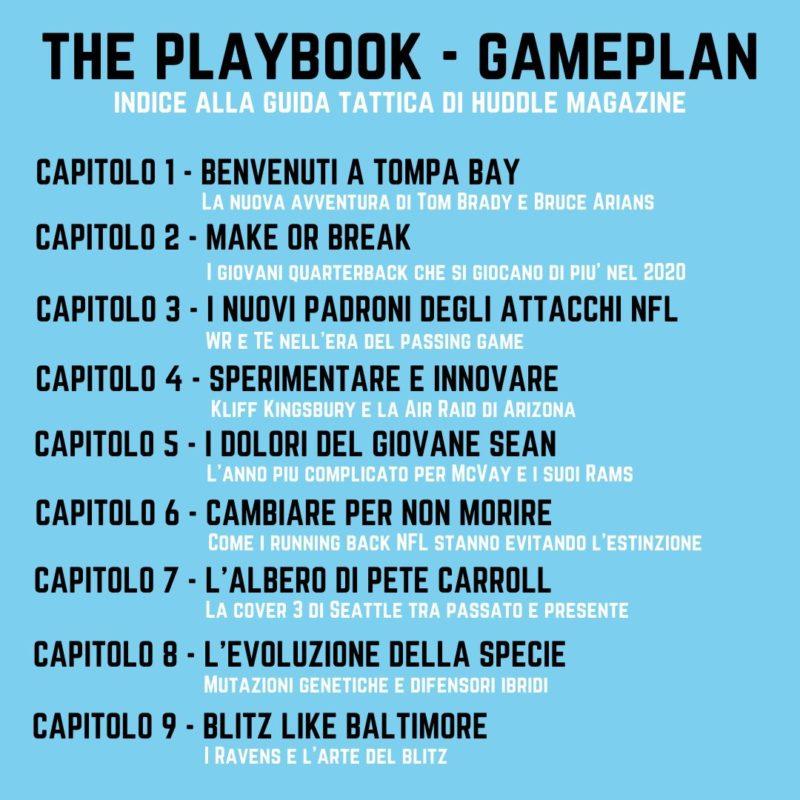 indice playbook