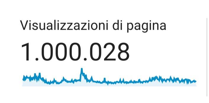 milione page view