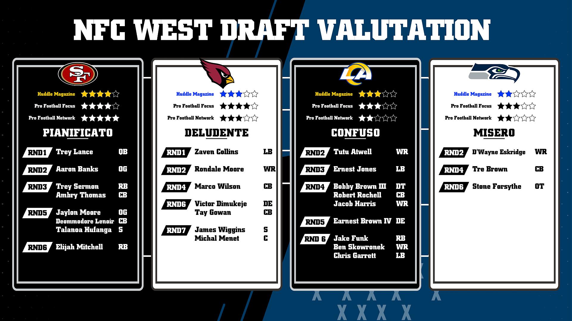 nfc west draft recap