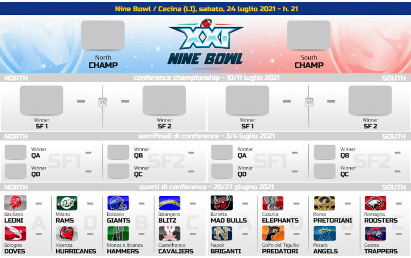 Road to Nine Bowl 14 giugno