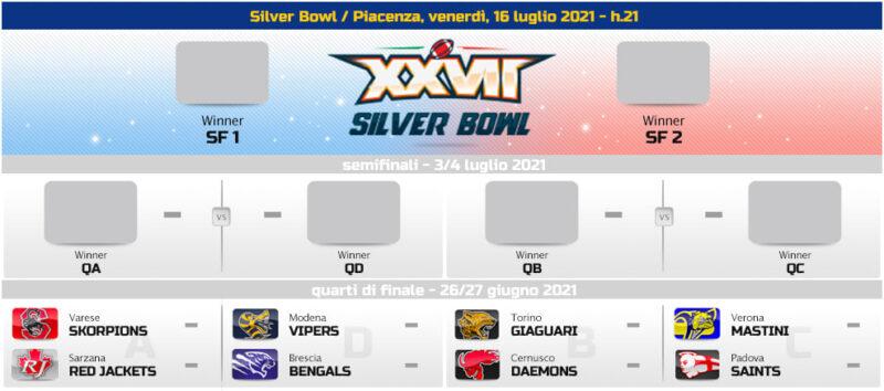 Road to Silver Bowl 14 giugno