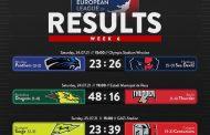 La sesta giornata della ELF (European League of Football)