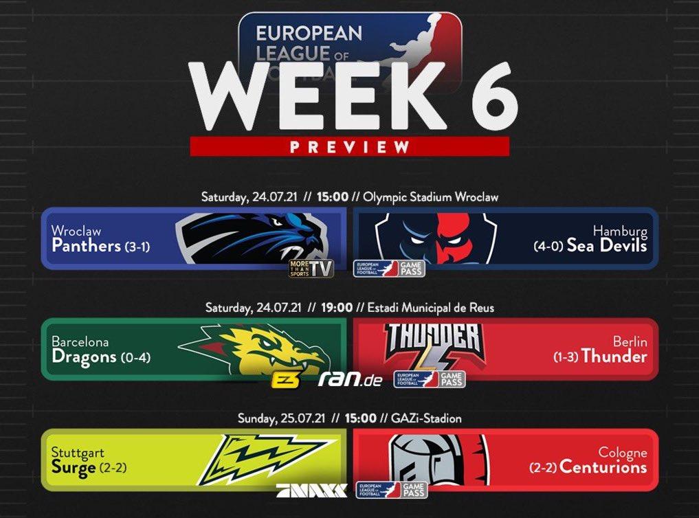 European League of Football (ELF): Preview week 6