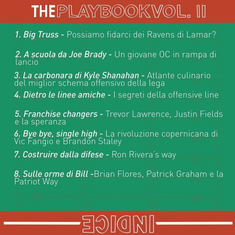 the playbook indice