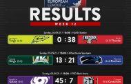 La dodicesima giornata della ELF (European League of Football)