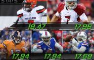 [NFL] Week 15: le elaborazioni di Next Gen Stats
